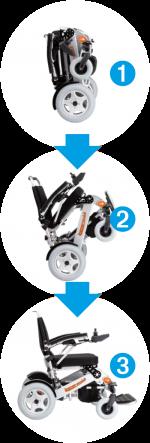 Faltung Elektro-Rollstuhl immer-mobil
